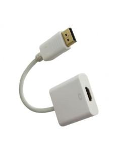 Convertidor DisplayPort a HDMI